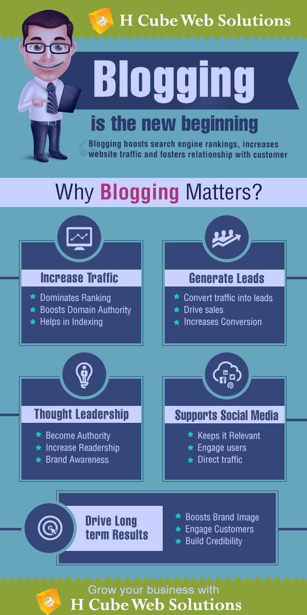 why should have blog
